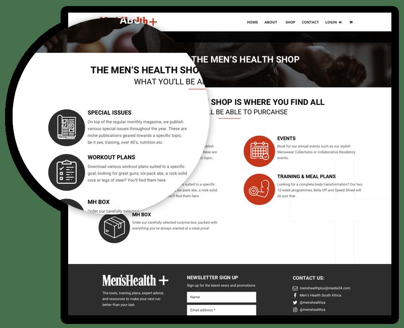 Men's Health Plus About Page