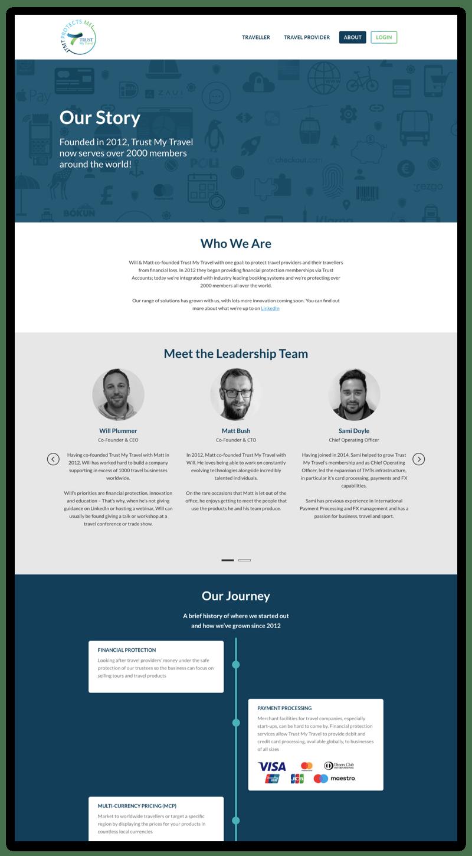 lightspeed portfolio screenshot